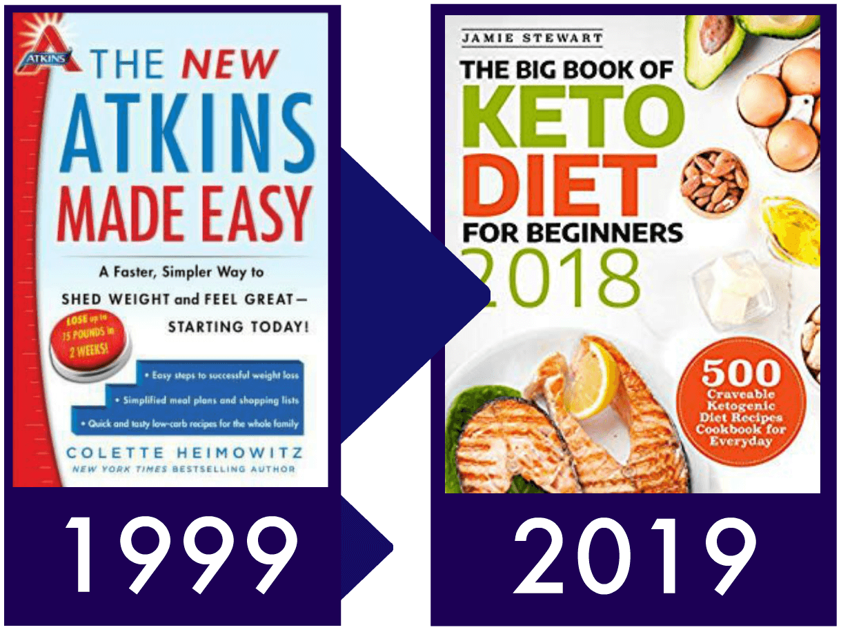 keto and atkins crop